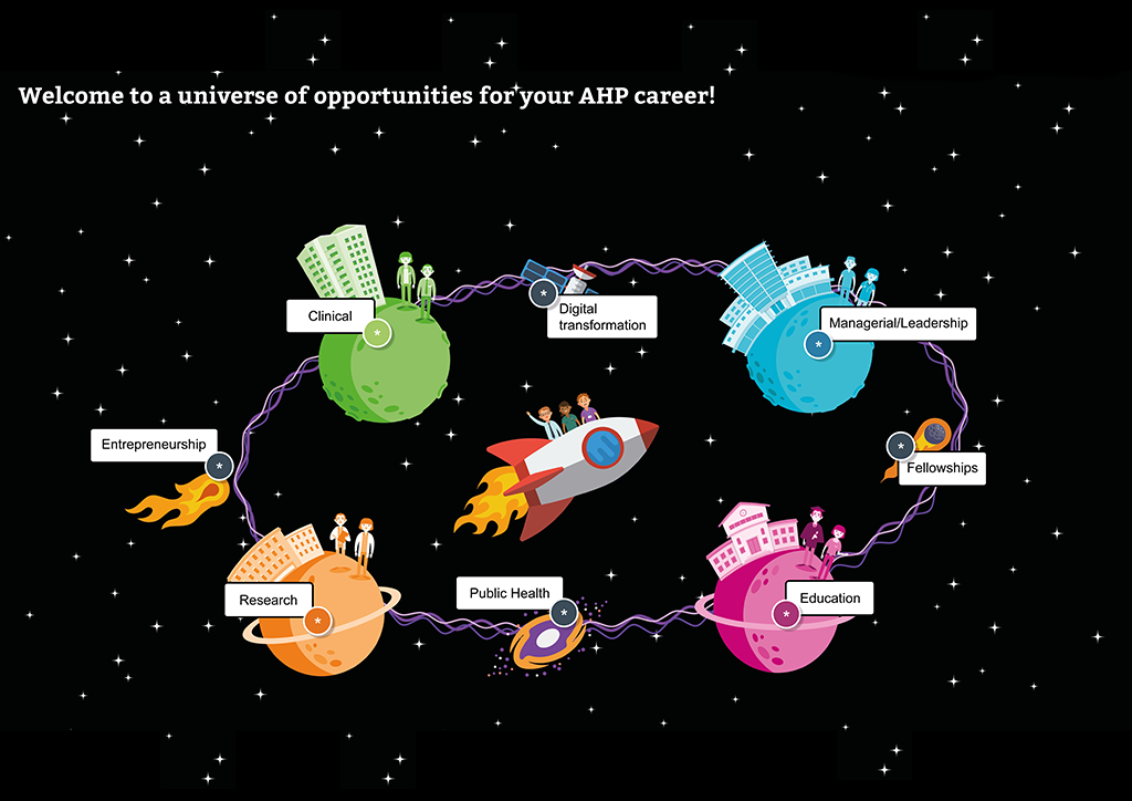 AHP-Universe-Opportunities